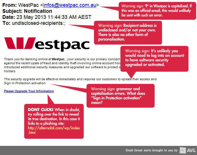 AVG Westpac phishing email